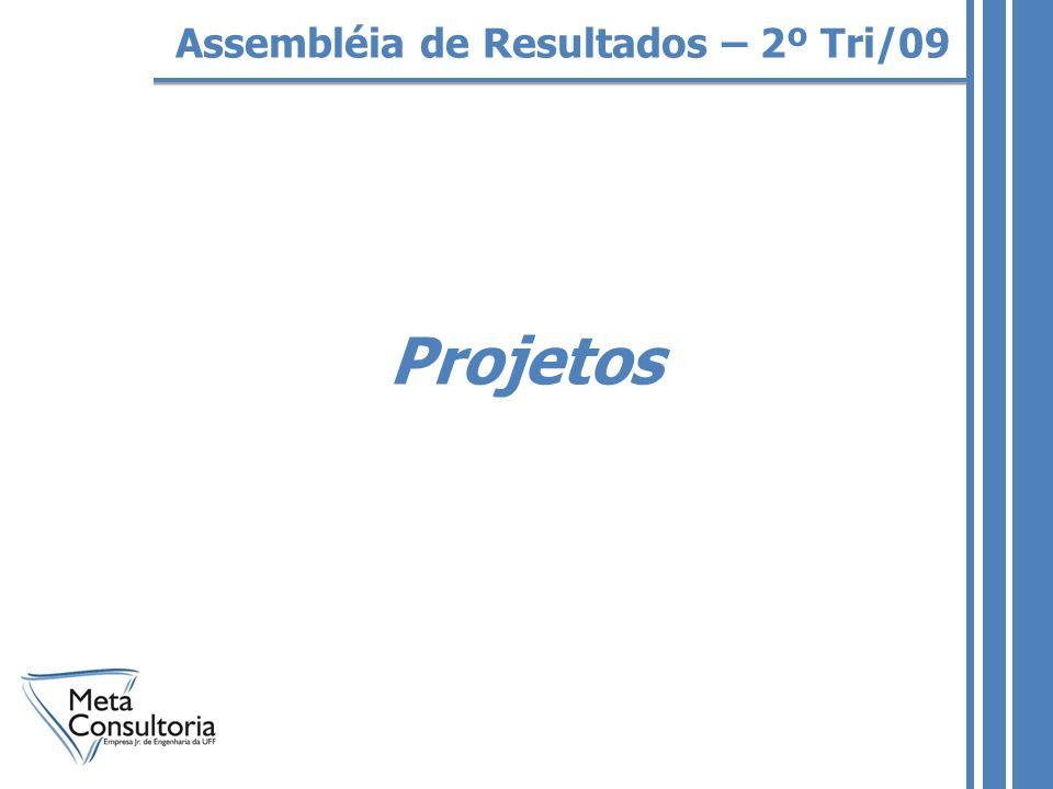 Projetos Assembléia de Resultados – 2º Tri/09