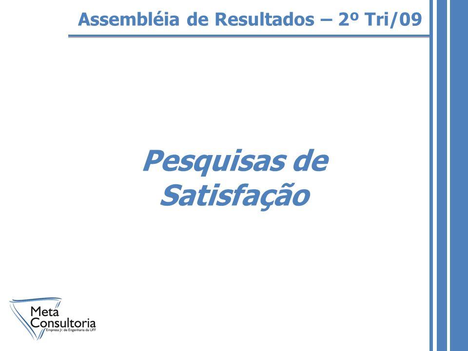 Pesquisas de Satisfação Assembléia de Resultados – 2º Tri/09