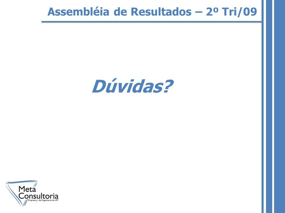 Dúvidas? Assembléia de Resultados – 2º Tri/09