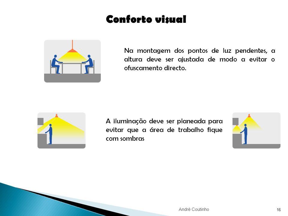 16 Conforto visual Na montagem dos pontos de luz pendentes, a altura deve ser ajustada de modo a evitar o ofuscamento directo. A iluminação deve ser p