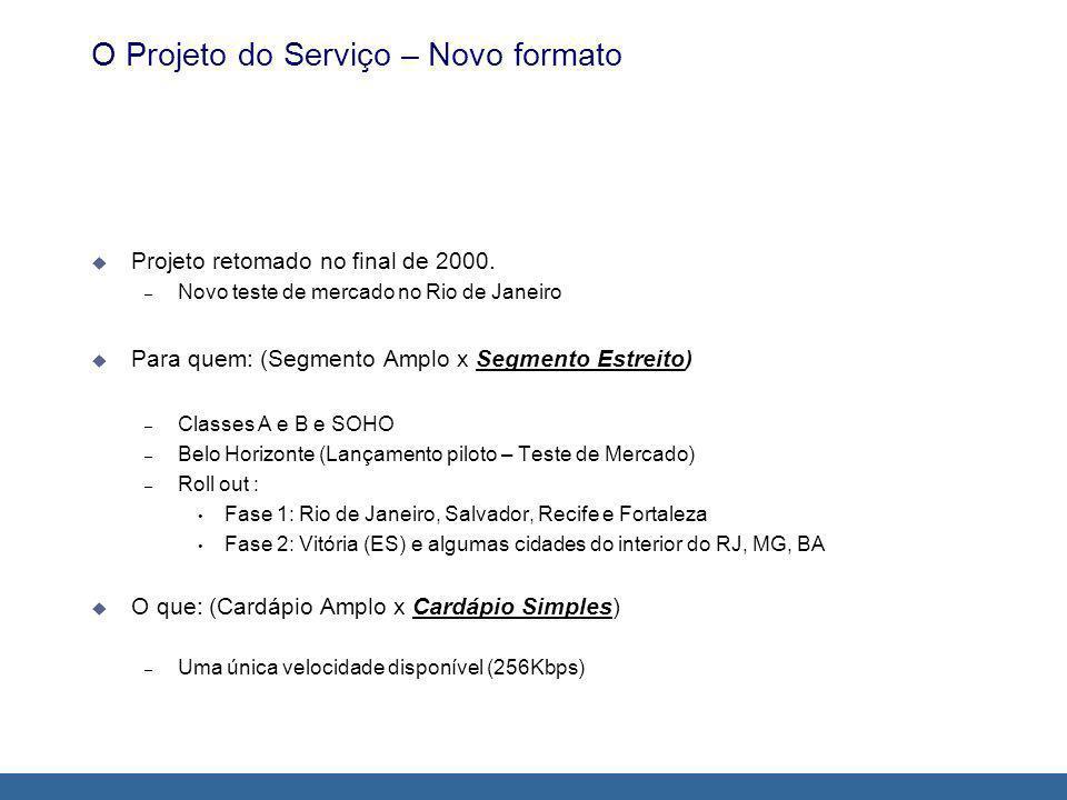 O Projeto do Serviço – Novo formato Projeto retomado no final de 2000.