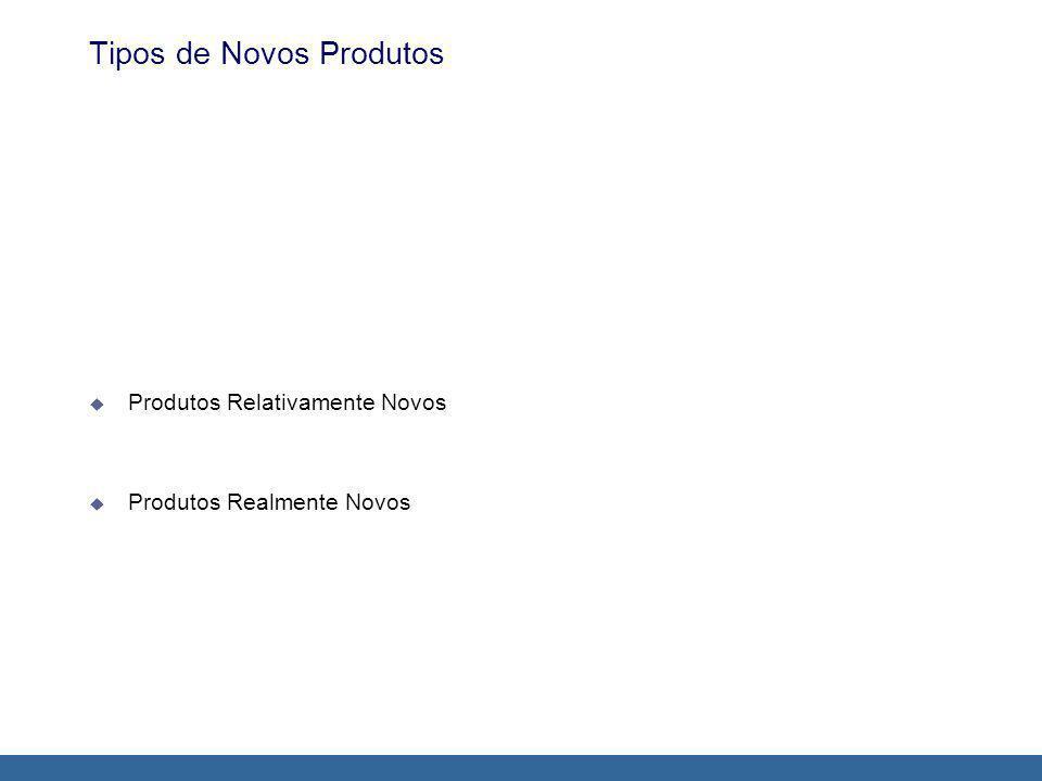 Tipos de Novos Produtos Produtos Relativamente Novos Produtos Realmente Novos