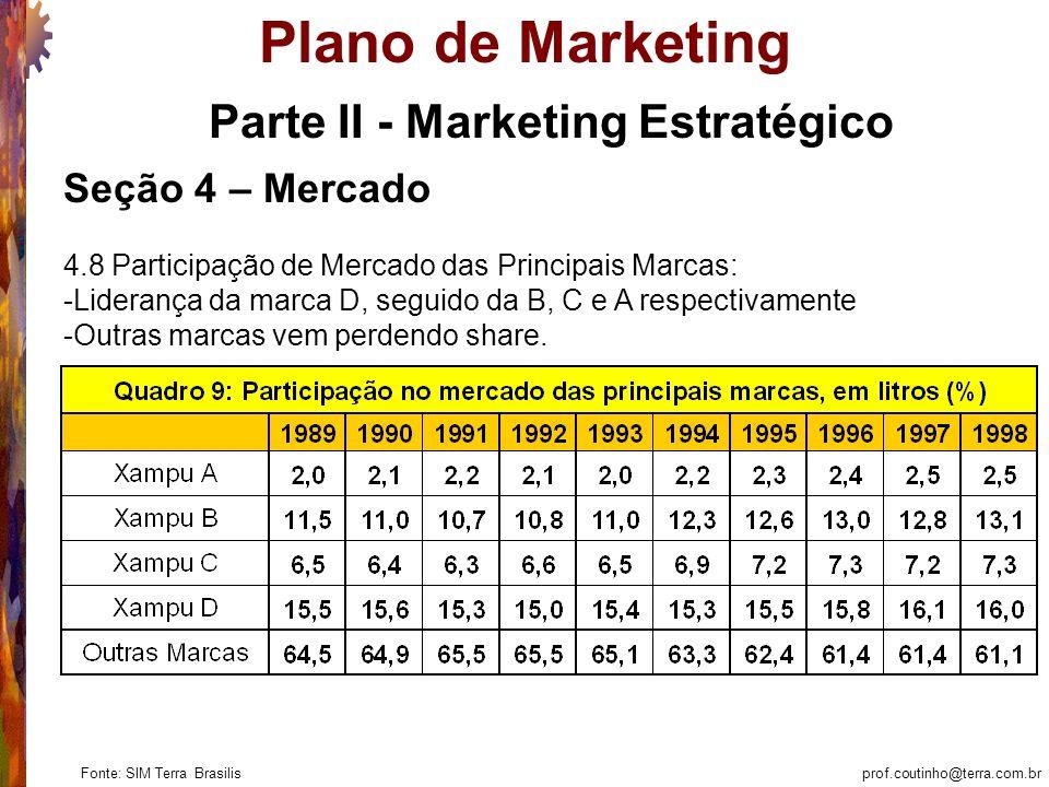 prof.coutinho@terra.com.br Plano de Marketing Parte II - Marketing Estratégico Seção 4 – Mercado 4.8 Participação de Mercado das Principais Marcas: -Liderança da marca D, seguido da B, C e A respectivamente -Outras marcas vem perdendo share.