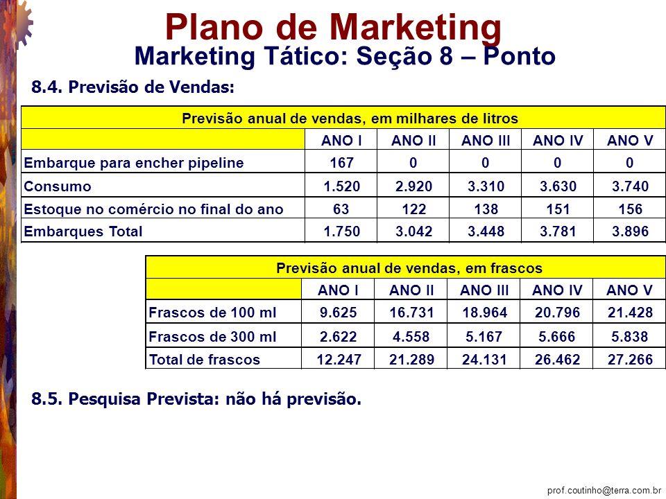 prof.coutinho@terra.com.br Plano de Marketing Marketing Tático: Seção 8 – Ponto 8.4.
