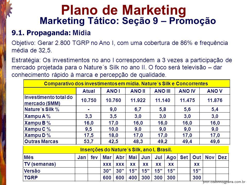 prof.coutinho@terra.com.br Plano de Marketing Marketing Tático: Seção 9 – Promoção 9.1.