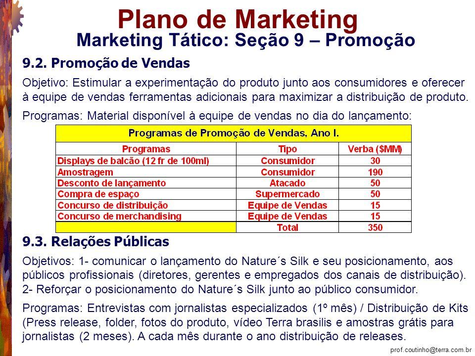 prof.coutinho@terra.com.br Plano de Marketing Marketing Tático: Seção 9 – Promoção 9.2.