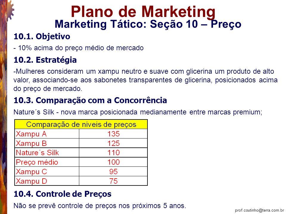 prof.coutinho@terra.com.br Plano de Marketing Marketing Tático: Seção 10 – Preço 10.1.