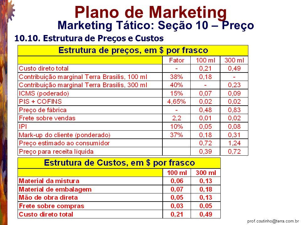 prof.coutinho@terra.com.br Plano de Marketing Marketing Tático: Seção 10 – Preço 10.10.