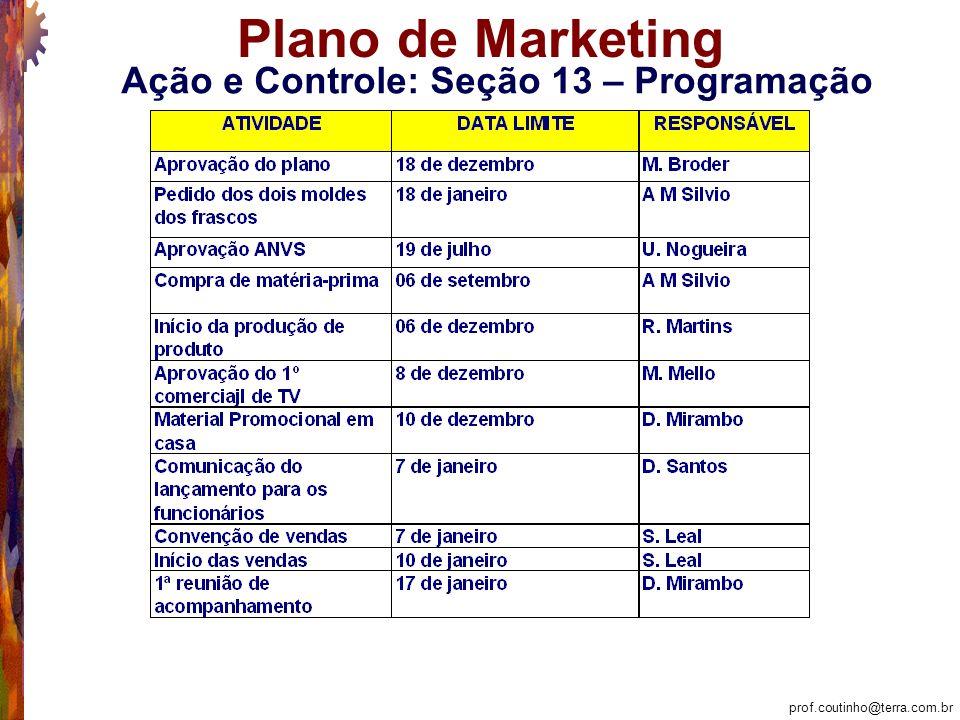 prof.coutinho@terra.com.br Plano de Marketing Ação e Controle: Seção 13 – Programação