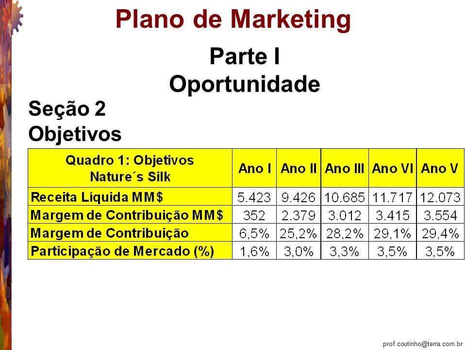 prof.coutinho@terra.com.br Plano de Marketing Parte I Oportunidade Seção 2 Objetivos