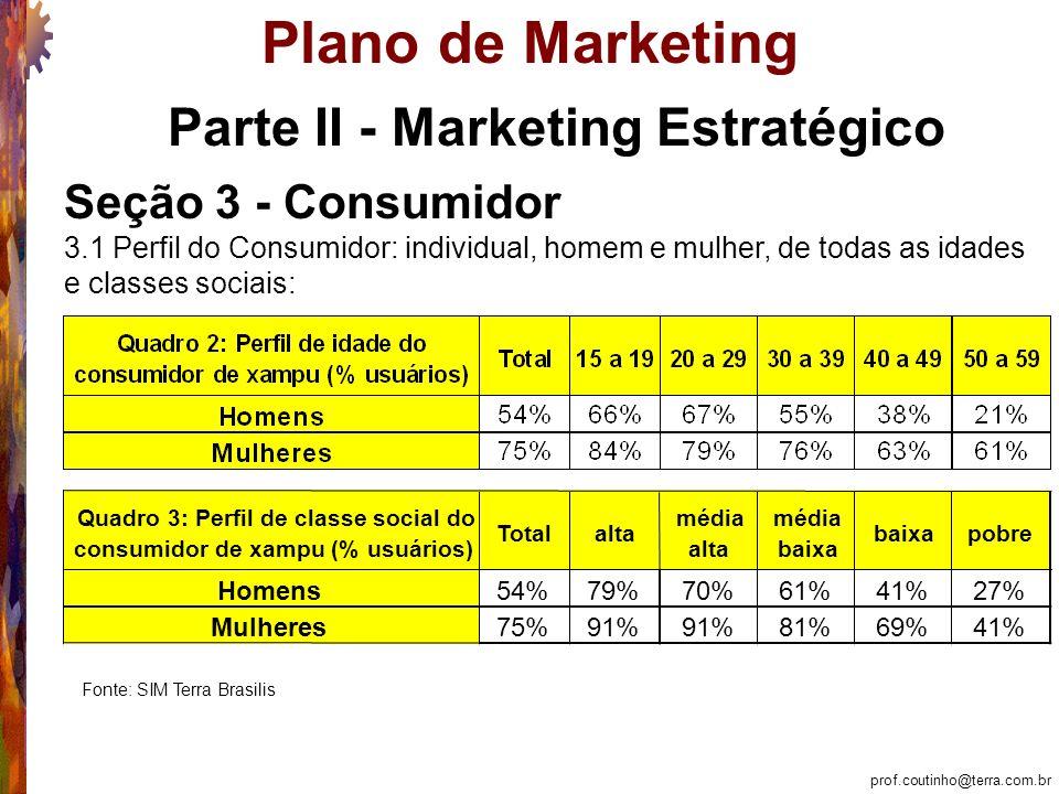 prof.coutinho@terra.com.br Plano de Marketing Parte II - Marketing Estratégico Seção 3 - Consumidor 3.1 Perfil do Consumidor: individual, homem e mulher, de todas as idades e classes sociais: Quadro 3: Perfil de classe social do consumidor de xampu (% usuários) Totalalta média alta média baixa pobre Homens54%79%70%61%41%27% Mulheres75%91% 81%69%41% Fonte: SIM Terra Brasilis