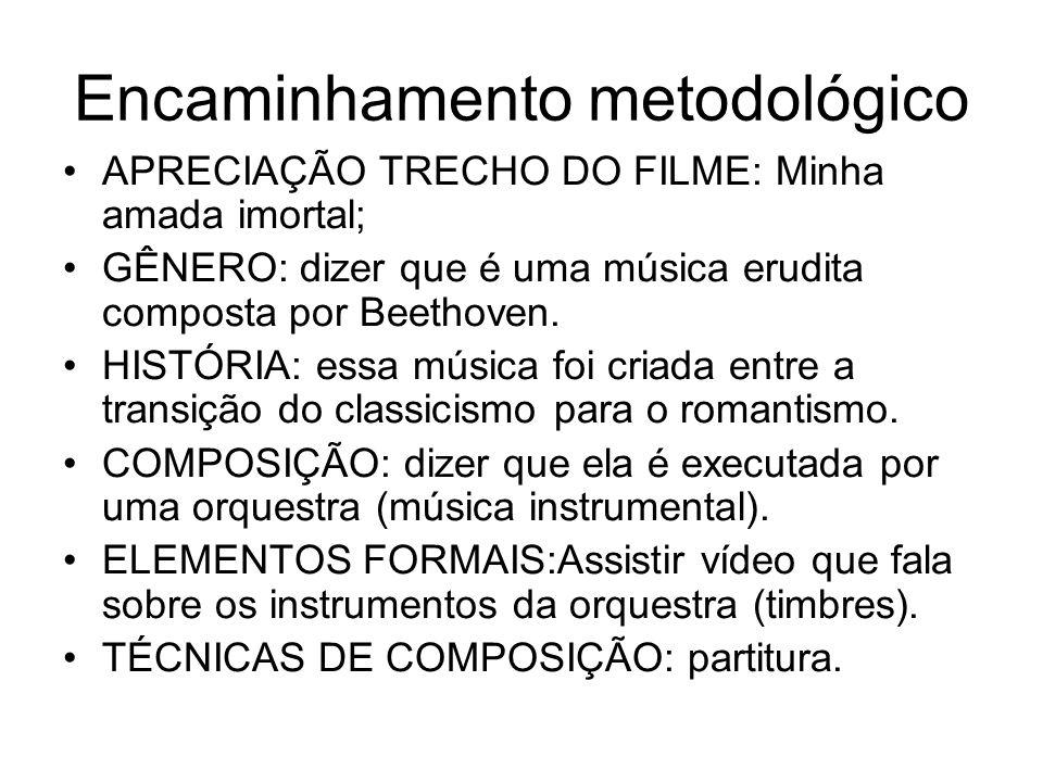 Encaminhamento metodológico APRECIAÇÃO TRECHO DO FILME: Minha amada imortal; GÊNERO: dizer que é uma música erudita composta por Beethoven. HISTÓRIA: