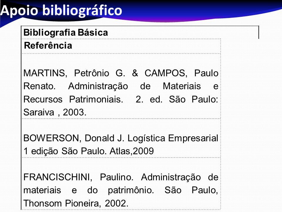Apoio bibliográfico Bibliografia Básica Referência MARTINS, Petrônio G. & CAMPOS, Paulo Renato. Administração de Materiais e Recursos Patrimoniais. 2.
