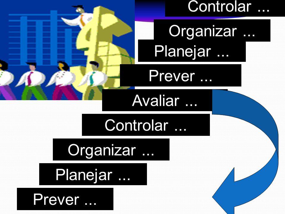 Prever... Planejar... Organizar... Controlar... Avaliar... Prever... Planejar... Organizar... Controlar...