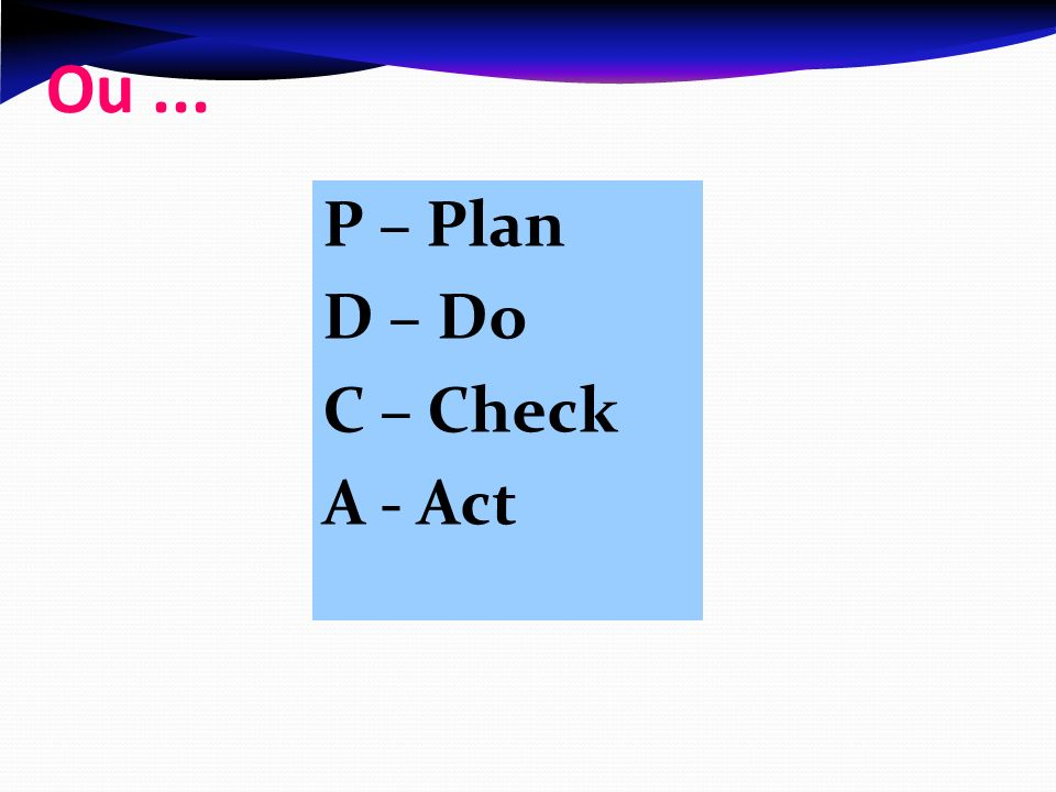 Ou... P – Plan D – Do C – Check A - Act