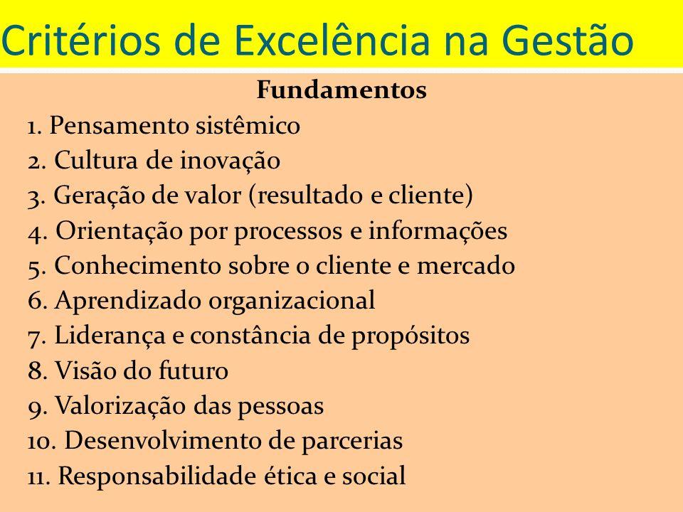 Critérios de Excelência na Gestão Fundamentos 1. Pensamento sistêmico 2. Cultura de inovação 3. Geração de valor (resultado e cliente) 4. Orientação p