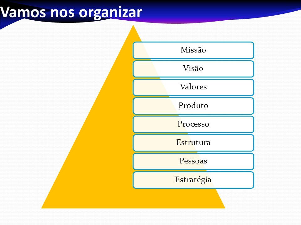 Vamos nos organizar MissãoVisãoValoresProdutoProcessoEstruturaPessoasEstratégia