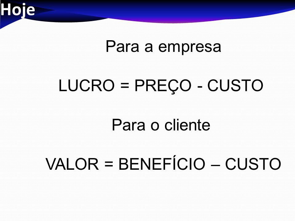 Hoje Para a empresa LUCRO = PREÇO - CUSTO Para o cliente VALOR = BENEFÍCIO – CUSTO
