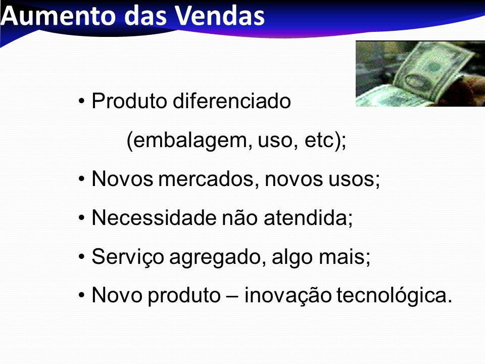 Aumento das Vendas Produto diferenciado (embalagem, uso, etc); Novos mercados, novos usos; Necessidade não atendida; Serviço agregado, algo mais; Novo