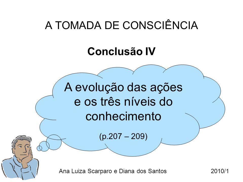 A evolução das ações e os três níveis do conhecimento (p.207 – 209) A TOMADA DE CONSCIÊNCIA Conclusão IV Ana Luiza Scarparo e Diana dos Santos 2010/1