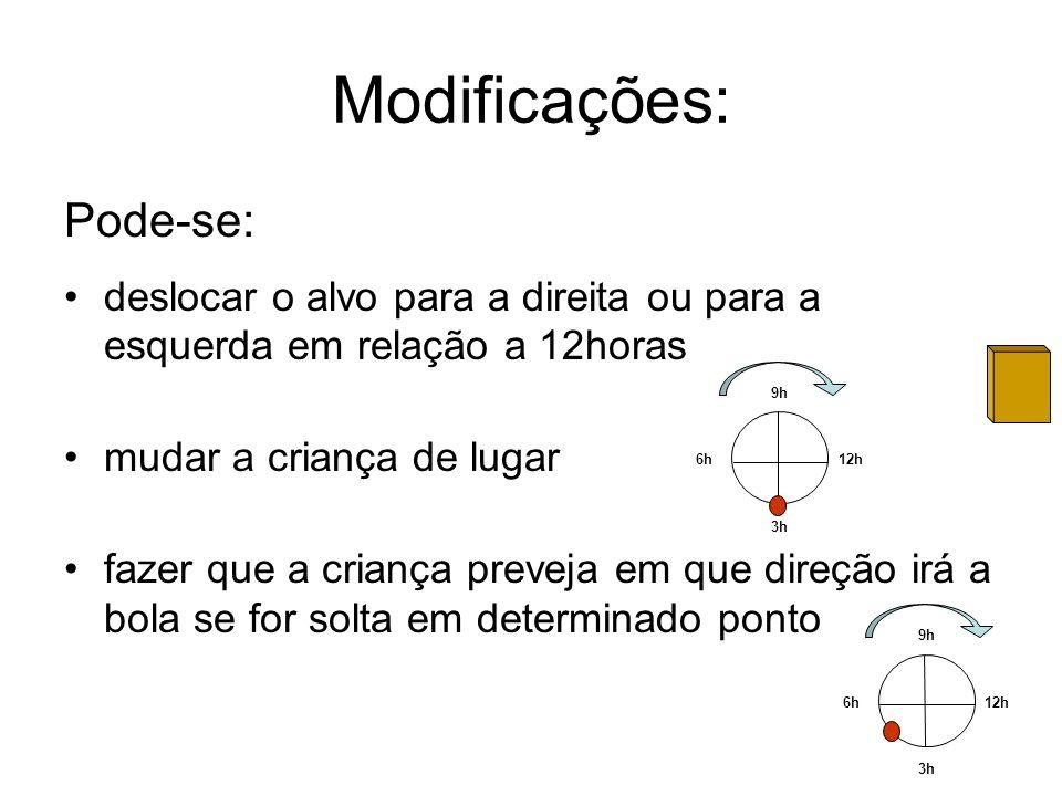 Modificações: Pode-se: deslocar o alvo para a direita ou para a esquerda em relação a 12horas mudar a criança de lugar fazer que a criança preveja em