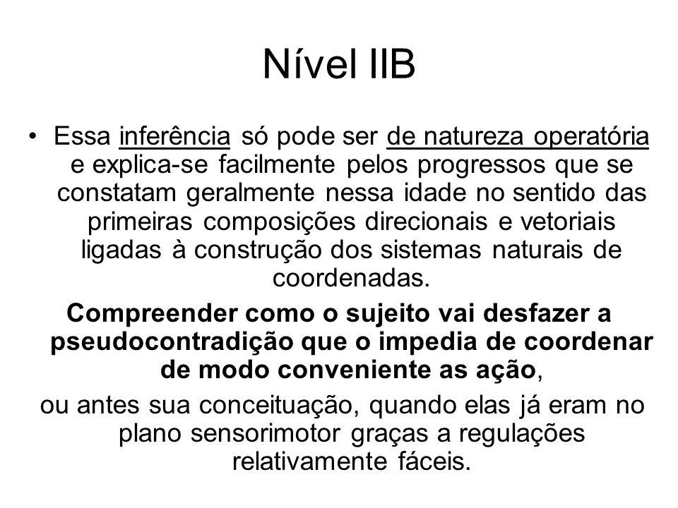 Nível IIB Essa inferência só pode ser de natureza operatória e explica-se facilmente pelos progressos que se constatam geralmente nessa idade no senti