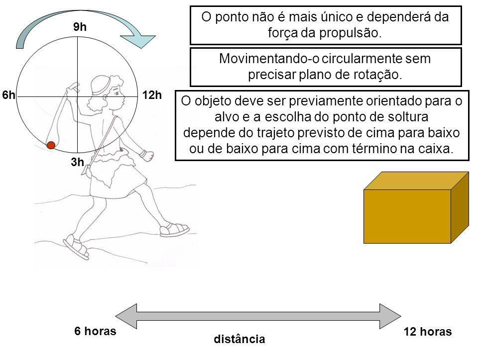 6 horas 12 horas distância 3h 6h12h 9h O ponto não é mais único e dependerá da força da propulsão. O objeto deve ser previamente orientado para o alvo