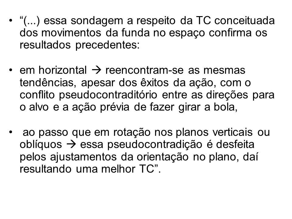 (...) essa sondagem a respeito da TC conceituada dos movimentos da funda no espaço confirma os resultados precedentes: em horizontal reencontram-se as