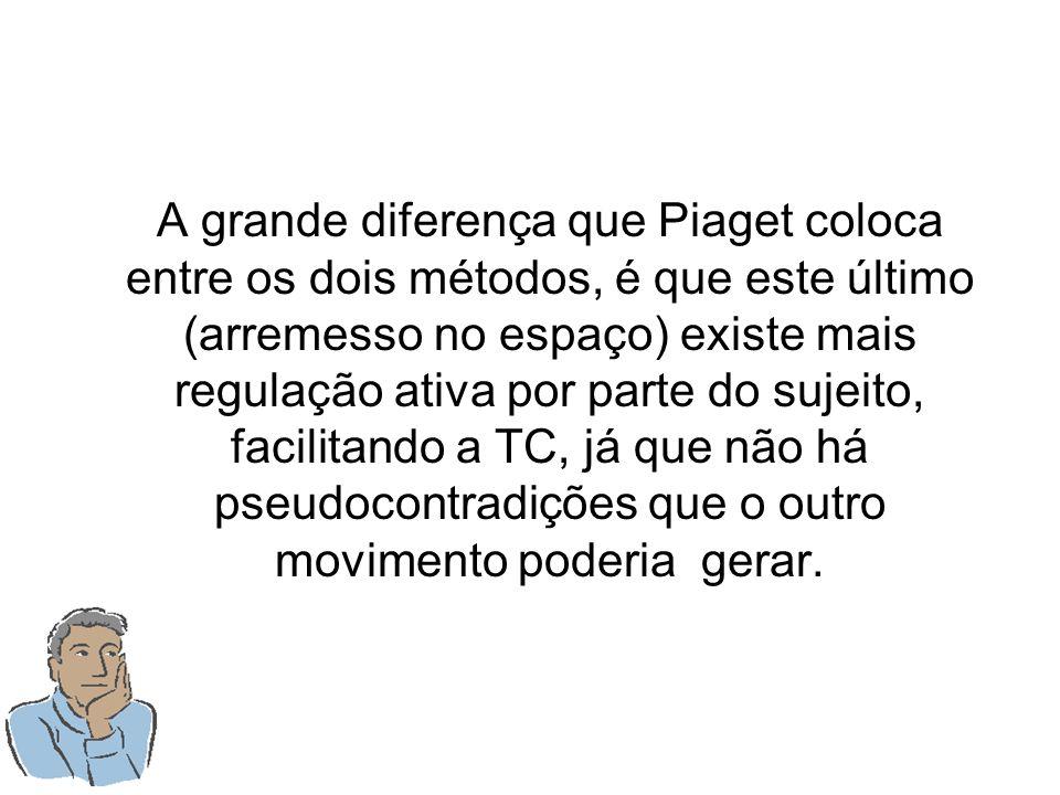 A grande diferença que Piaget coloca entre os dois métodos, é que este último (arremesso no espaço) existe mais regulação ativa por parte do sujeito,