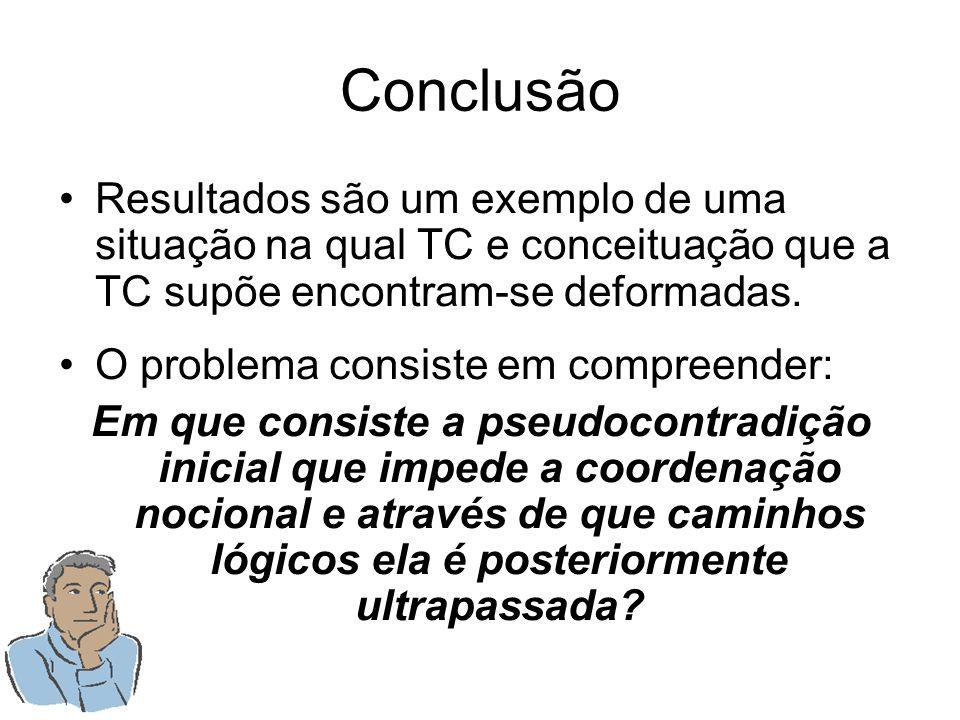 Conclusão Resultados são um exemplo de uma situação na qual TC e conceituação que a TC supõe encontram-se deformadas. O problema consiste em compreend