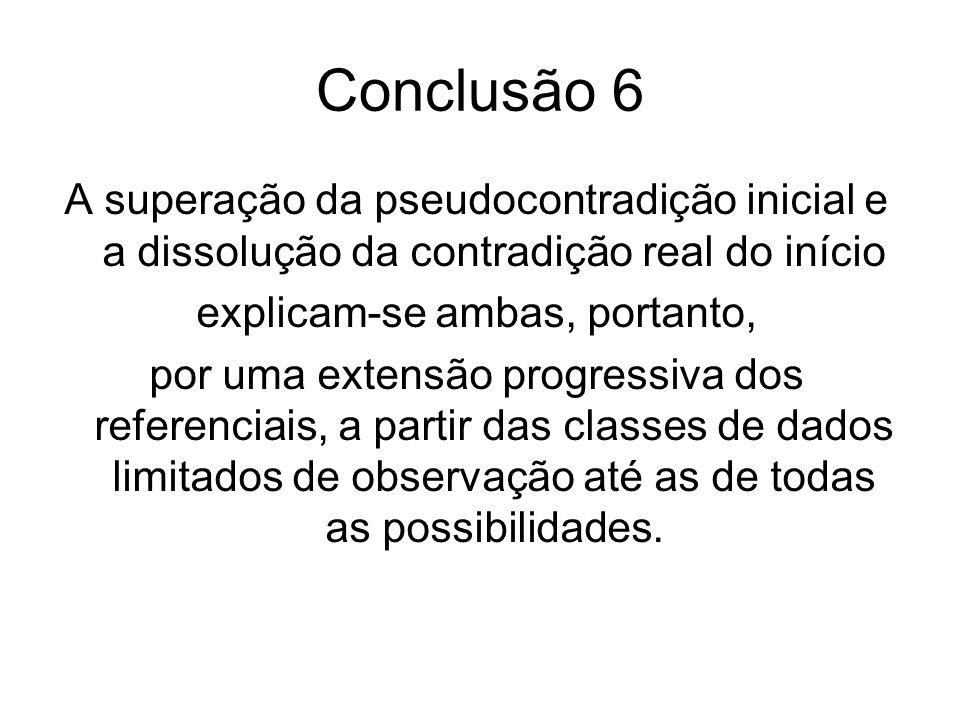 Conclusão 6 A superação da pseudocontradição inicial e a dissolução da contradição real do início explicam-se ambas, portanto, por uma extensão progre