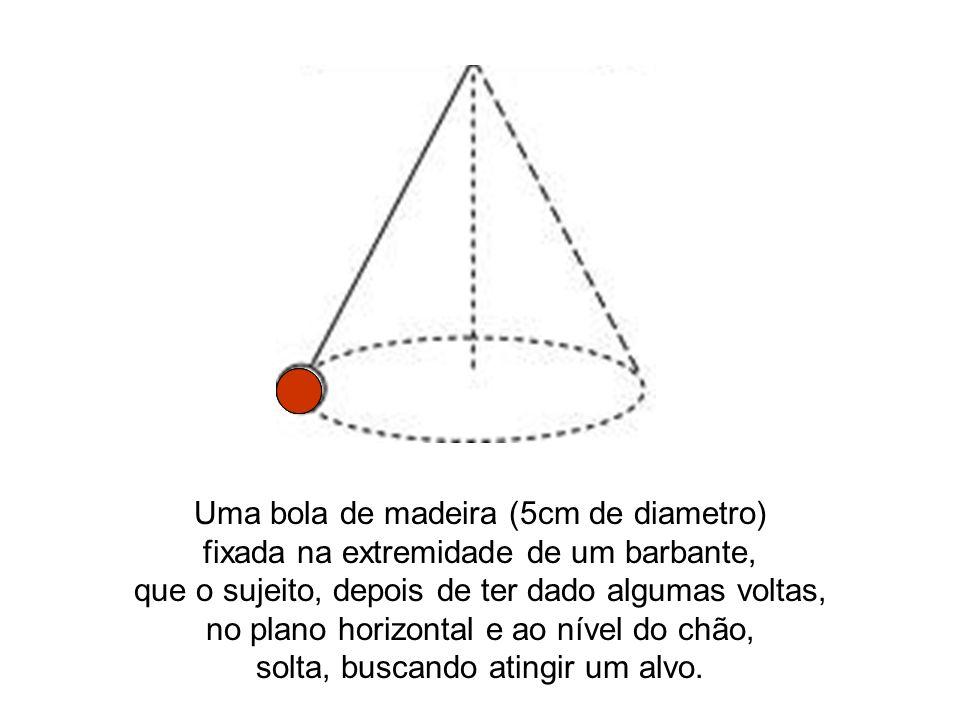 Instruções do experimento 1º momento da técnica: Inicia-se com uma demonstração dos movimentos circulares (pelo experimentador) da bola (plano horizontal e ao nível do chão) e ainda sem indicação de alvo: Em qual a direção irá a bola se ela for solta.