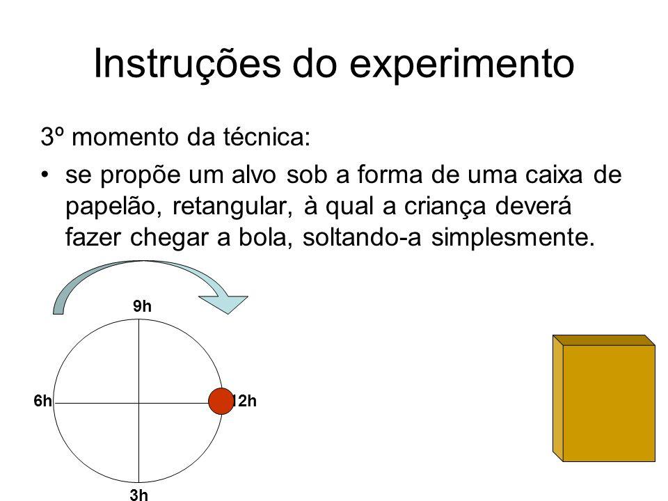 Instruções do experimento Em outros casos: começa diretamente com as tentativas de se atingir o alvo, soltando a bola, depois de tê-la feito girar, sem exercício prévio de rotação.