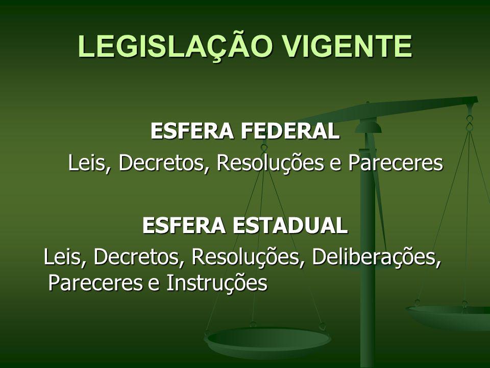 LEGISLAÇÃO VIGENTE ESFERA FEDERAL Leis, Decretos, Resoluções e Pareceres Leis, Decretos, Resoluções e Pareceres ESFERA ESTADUAL Leis, Decretos, Resolu