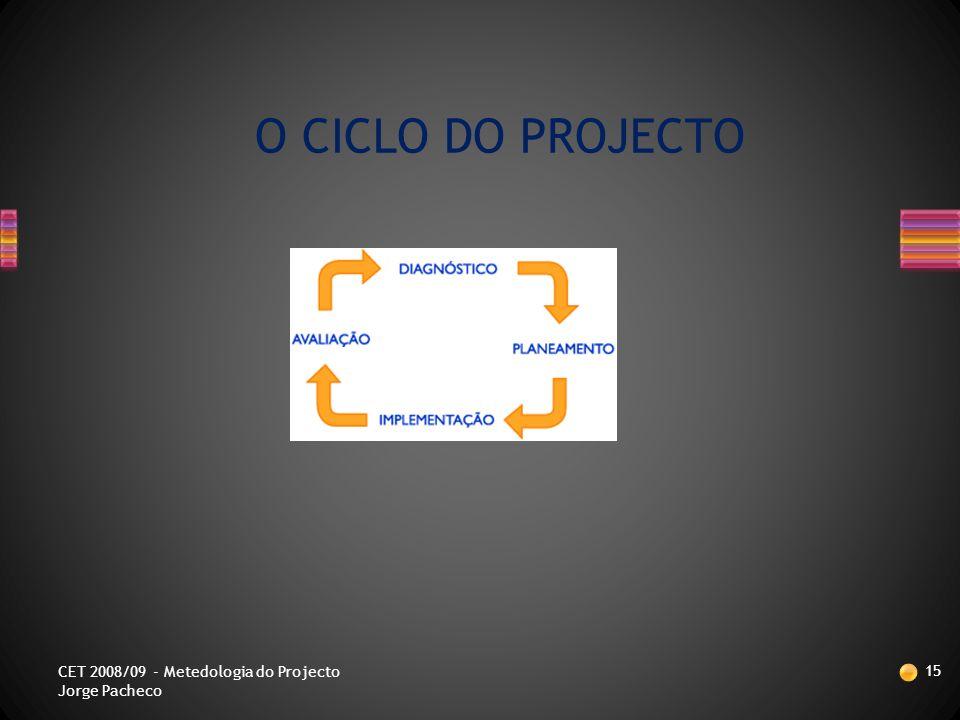 Aferição do alcance dos resultados previstos na matriz de planeamento de projectos.