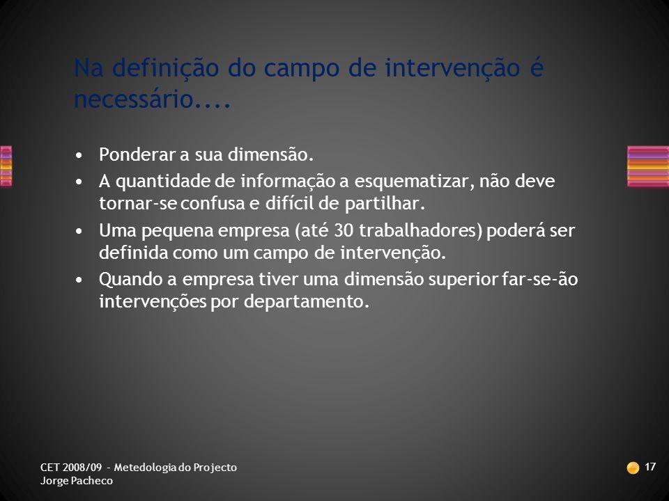 A) Delimitar o campo de intervenção Definir o espaço-tempo em que é realizada a intervenção.