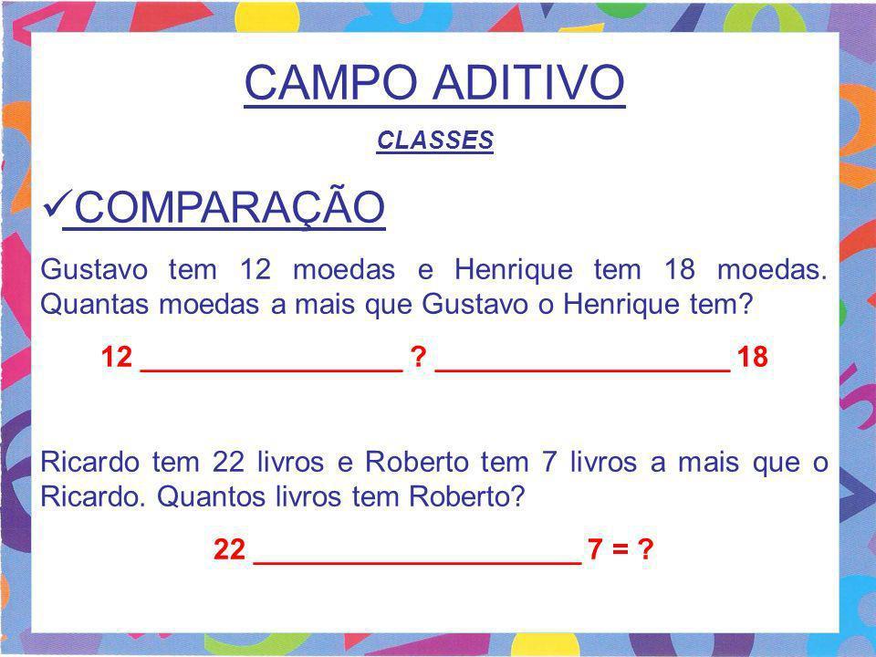 CAMPO ADITIVO CLASSES COMPARAÇÃO Gustavo tem 12 moedas e Henrique tem 18 moedas. Quantas moedas a mais que Gustavo o Henrique tem? 12 ________________