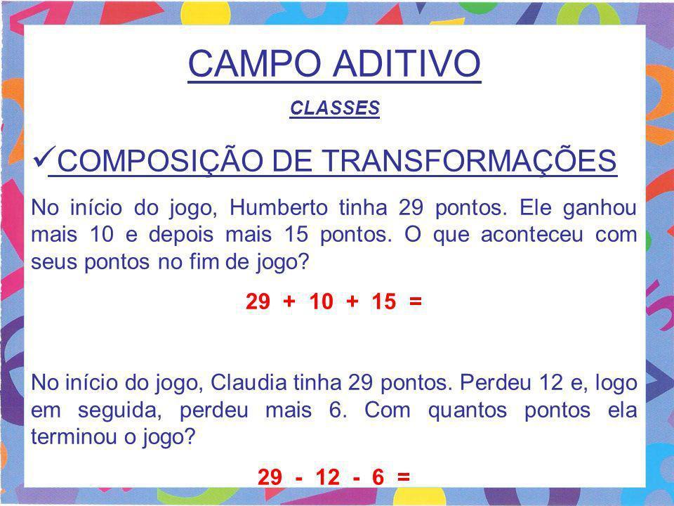 CAMPO ADITIVO CLASSES COMPOSIÇÃO DE TRANSFORMAÇÕES No início do jogo, Humberto tinha 29 pontos. Ele ganhou mais 10 e depois mais 15 pontos. O que acon