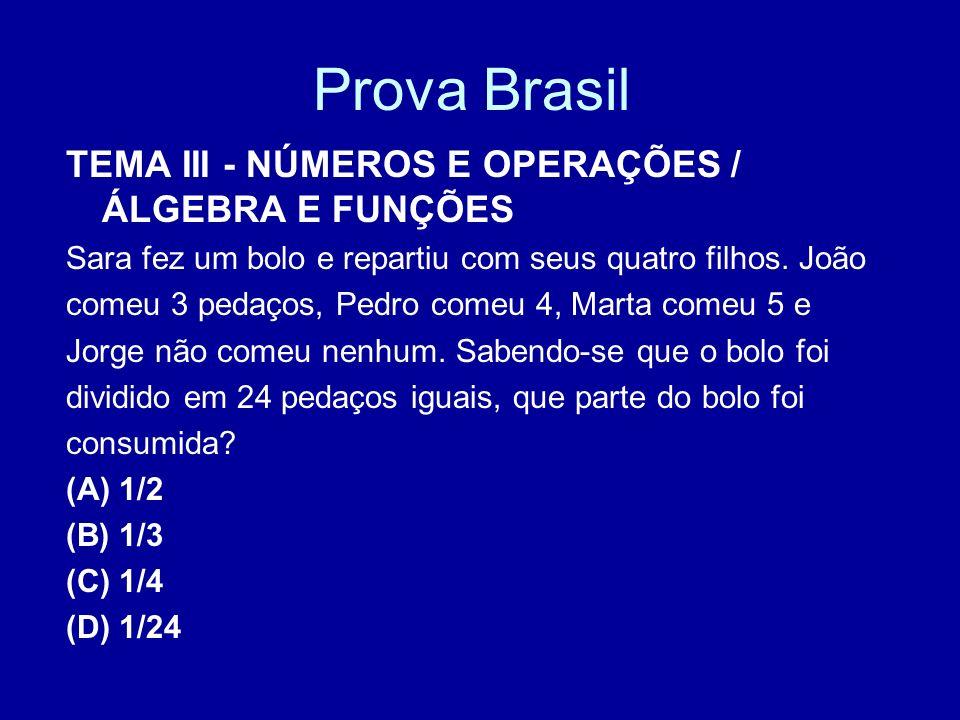 Prova Brasil TEMA III - NÚMEROS E OPERAÇÕES / ÁLGEBRA E FUNÇÕES Sara fez um bolo e repartiu com seus quatro filhos. João comeu 3 pedaços, Pedro comeu