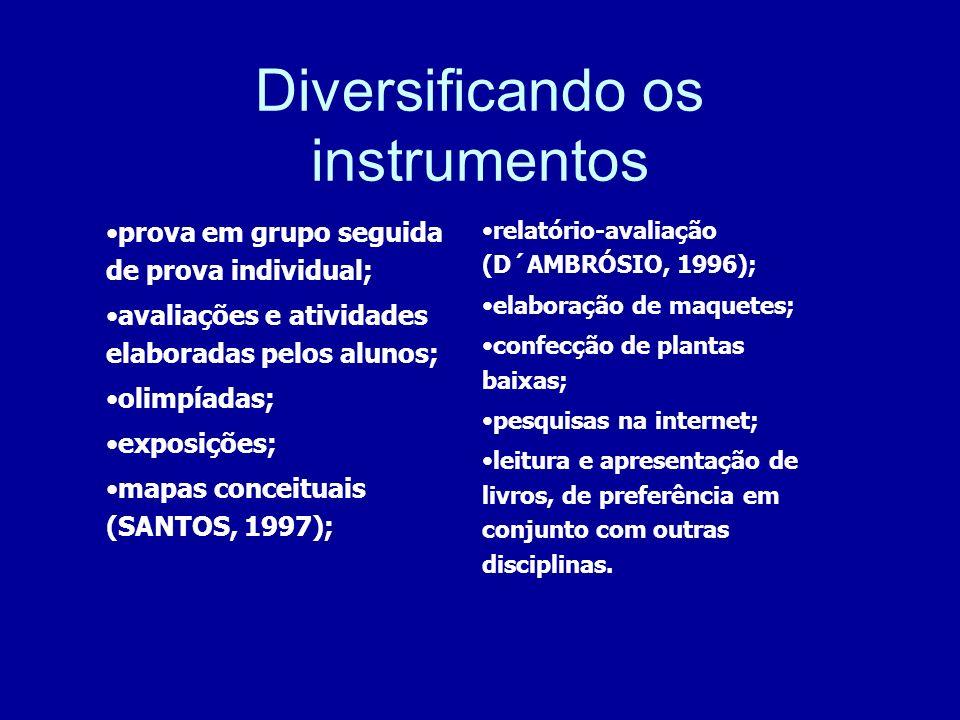 prova em grupo seguida de prova individual; avaliações e atividades elaboradas pelos alunos; olimpíadas; exposições; mapas conceituais (SANTOS, 1997);