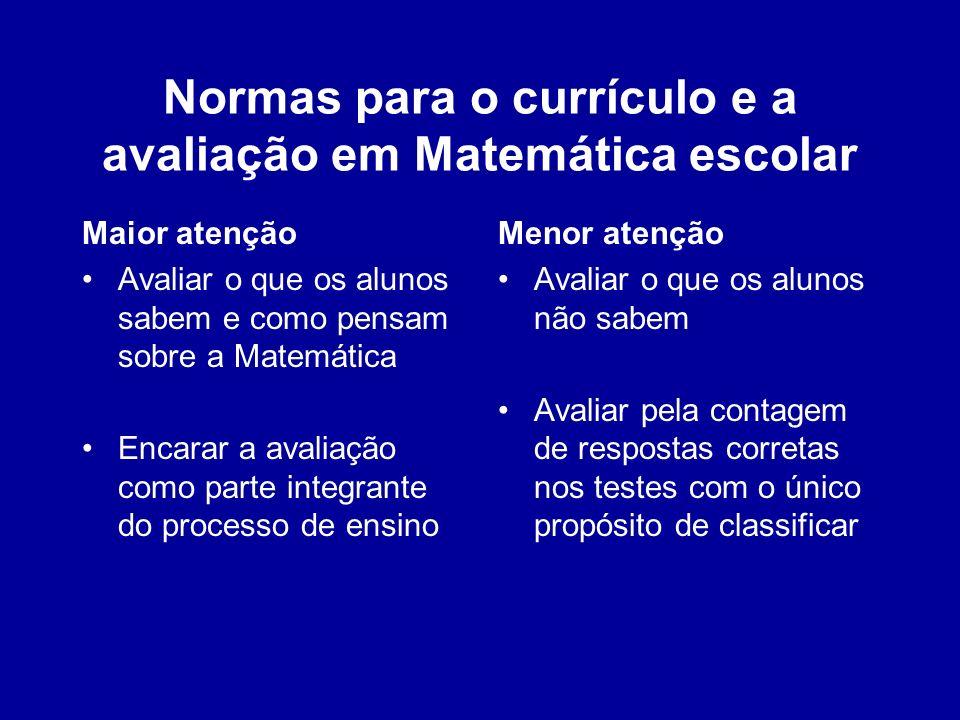 Normas para o currículo e a avaliação em Matemática escolar Maior atenção Avaliar o que os alunos sabem e como pensam sobre a Matemática Encarar a ava