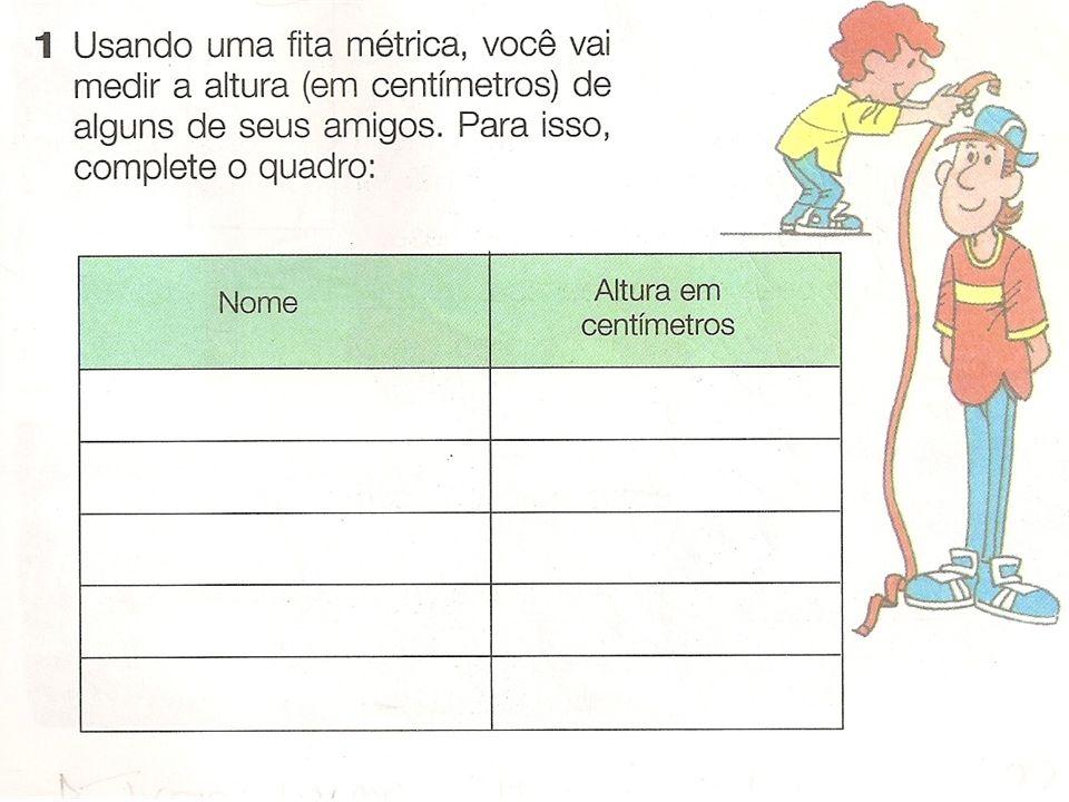 2 Utilizando os materiais do grupo, vocês deverão medir a porta e o quadro da sala de aula.