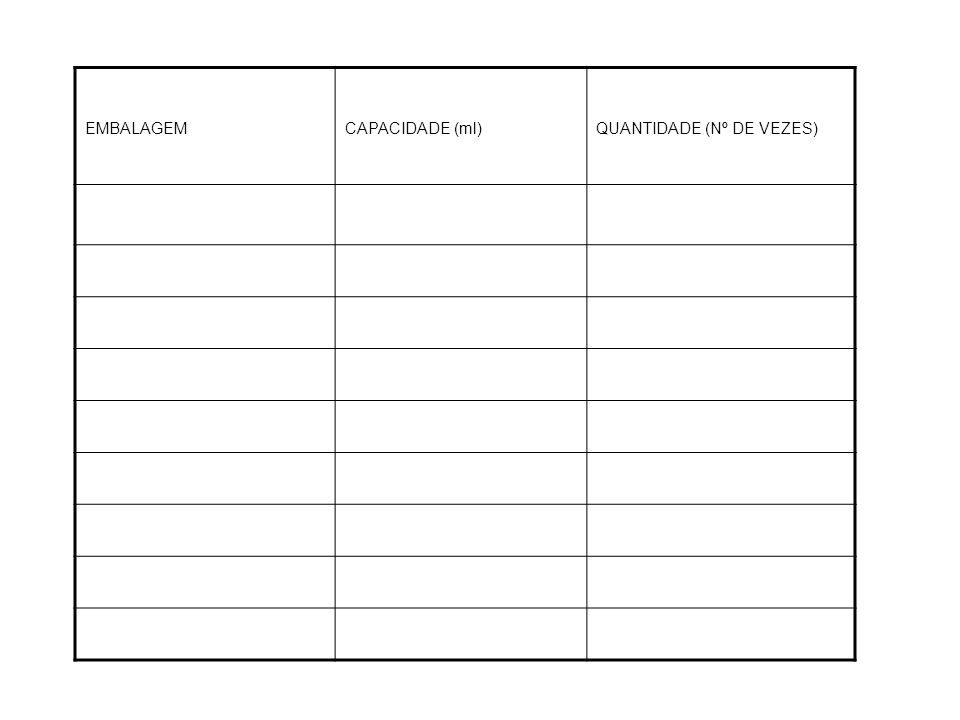 EMBALAGEMCAPACIDADE (ml)QUANTIDADE (Nº DE VEZES)