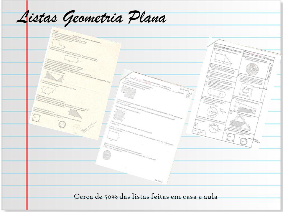 Listas Geometria Plana Cerca de 50% das listas feitas em casa e aula