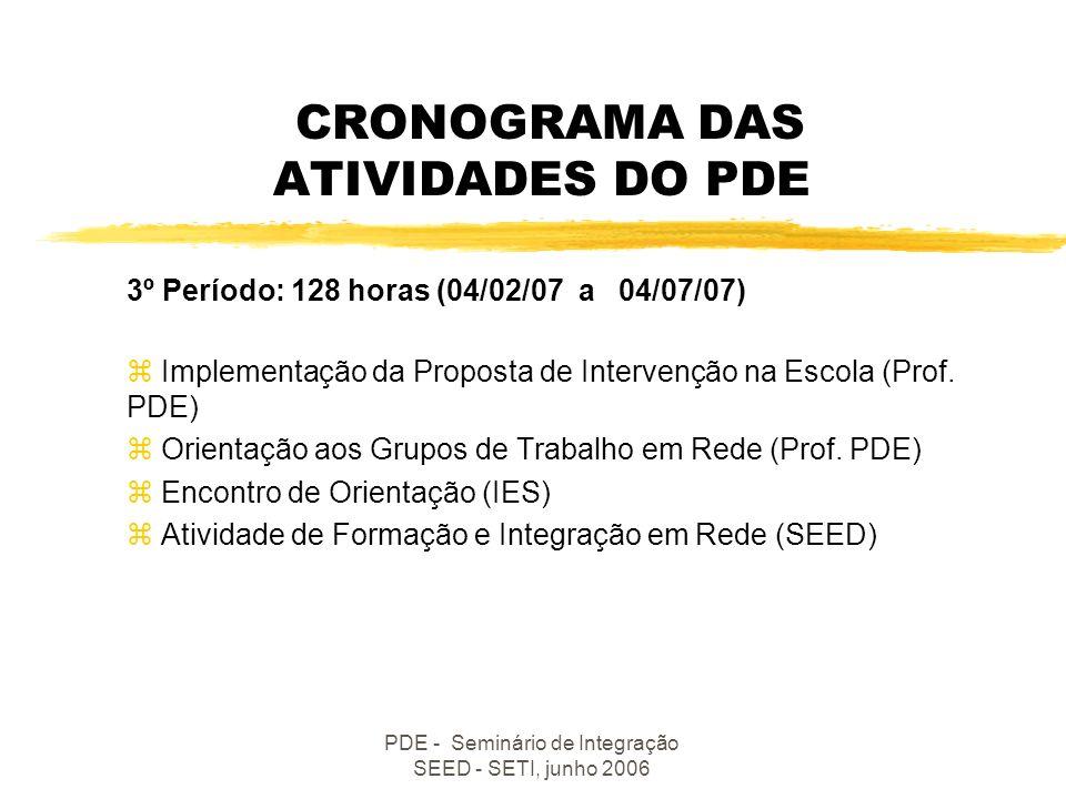 PDE - Seminário de Integração SEED - SETI, junho 2006 CRONOGRAMA DAS ATIVIDADES DO PDE 2º Período: 384 horas (23/07/07 a 18/12/07) zCursos (IES) zSemi