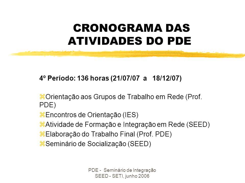 PDE - Seminário de Integração SEED - SETI, junho 2006 CRONOGRAMA DAS ATIVIDADES DO PDE 3º Período: 128 horas (04/02/07 a 04/07/07) z Implementação da