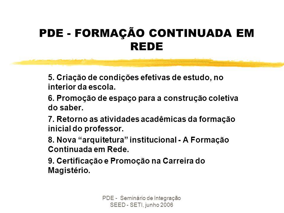 PDE - Seminário de Integração SEED - SETI, junho 2006 PROGRAMA DE DESENVOLVIMENTO EDUCACIONAL : UMA NOVA POLÍTICA DE FORMAÇÃO CONTINUADA PRINCÍPIOS: 1