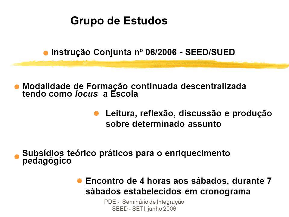 NRE PDE CCPE (SEED) Coordenação PDE IES Conselho PDE (SEED) Freqüência Horários Notas Matrículas Relatórios Espaços Produção Apoio Administrativo Moni
