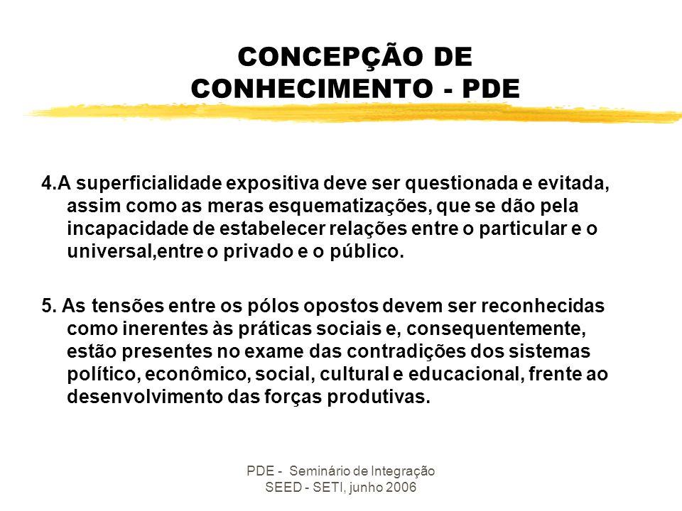 PDE - Seminário de Integração SEED - SETI, junho 2006 CONCEPÇÃO DE CONHECIMENTO - PDE 1. O conhecimento, produzido historicamente produzido pelos home