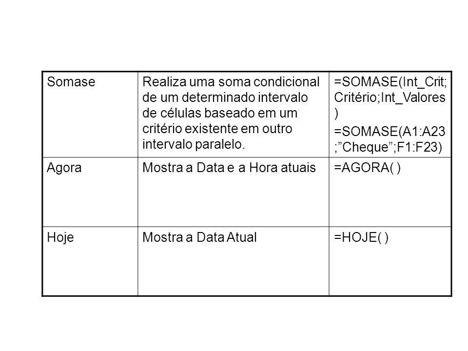 SomaseRealiza uma soma condicional de um determinado intervalo de células baseado em um critério existente em outro intervalo paralelo. =SOMASE(Int_Cr